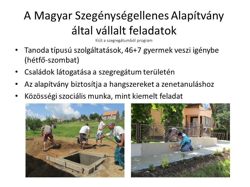 A Magyar Szegénységellenes Alapítvány által vállalt feladatok Kiút a szegregátumból program Tanoda típusú szolgáltatások, 46+7 gyermek veszi igénybe (hétfő-szombat) Családok látogatása a szegregátum területén Az alapítvány biztosítja a hangszereket a zenetanuláshoz Közösségi szociális munka, mint kiemelt feladat