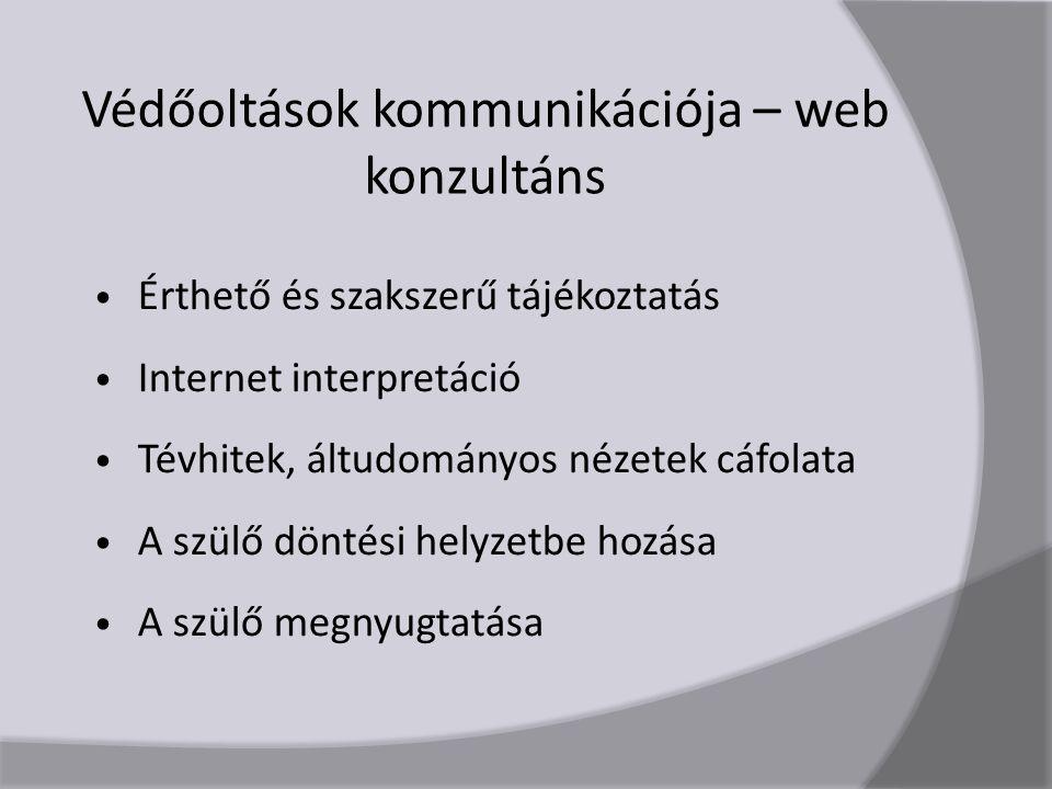 Védőoltások kommunikációja – web konzultáns Érthető és szakszerű tájékoztatás Internet interpretáció Tévhitek, áltudományos nézetek cáfolata A szülő döntési helyzetbe hozása A szülő megnyugtatása