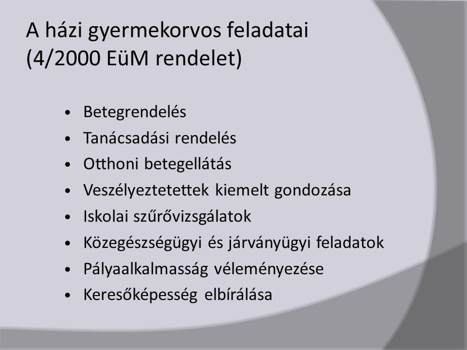 A házi gyermekorvos feladatai (4/2000 EüM rendelet) Betegrendelés Tanácsadási rendelés Otthoni betegellátás Veszélyeztetettek kiemelt gondozása Iskola