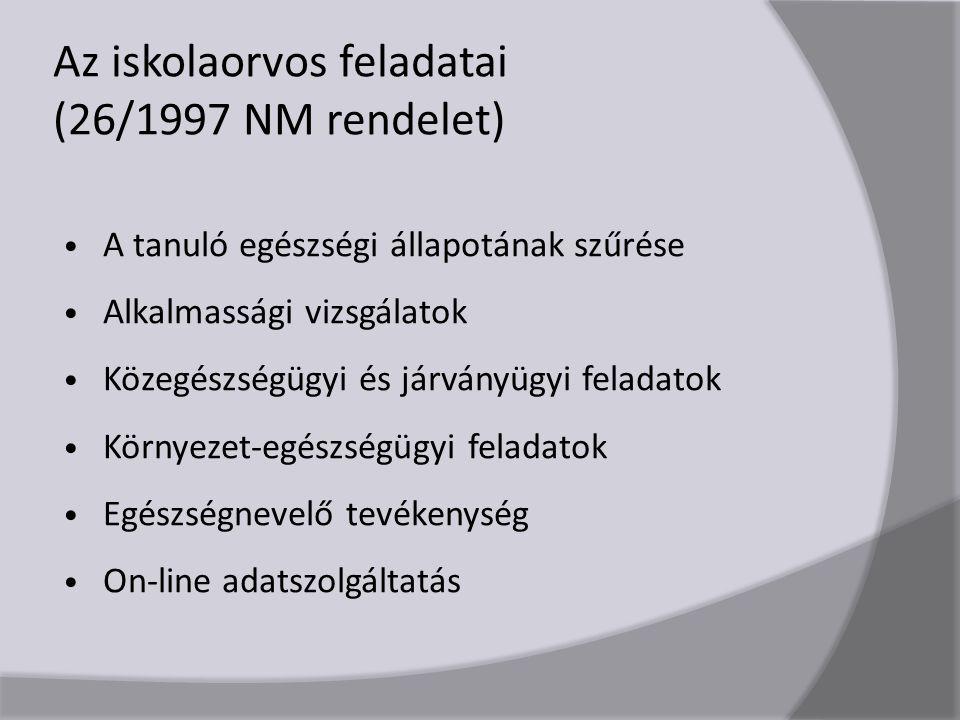 Az iskolaorvos feladatai (26/1997 NM rendelet) A tanuló egészségi állapotának szűrése Alkalmassági vizsgálatok Közegészségügyi és járványügyi feladatok Környezet-egészségügyi feladatok Egészségnevelő tevékenység On-line adatszolgáltatás