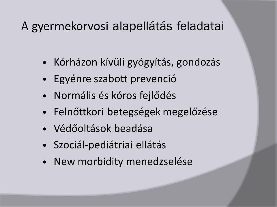 A gyermekorvosi alapellátás feladatai Kórházon kívüli gyógyítás, gondozás Egyénre szabott prevenció Normális és kóros fejlődés Felnőttkori betegségek megelőzése Védőoltások beadása Szociál-pediátriai ellátás New morbidity menedzselése