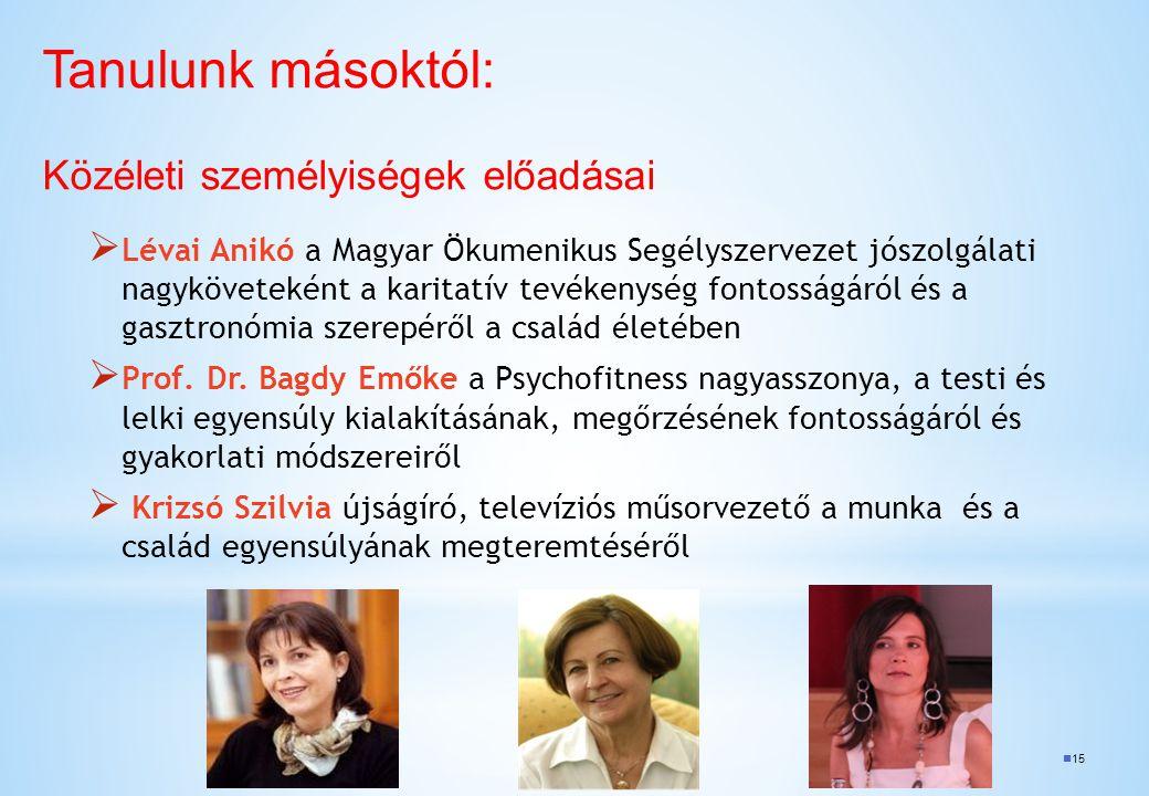 15  Lévai Anikó a Magyar Ökumenikus Segélyszervezet jószolgálati nagyköveteként a karitatív tevékenység fontosságáról és a gasztronómia szerepéről a