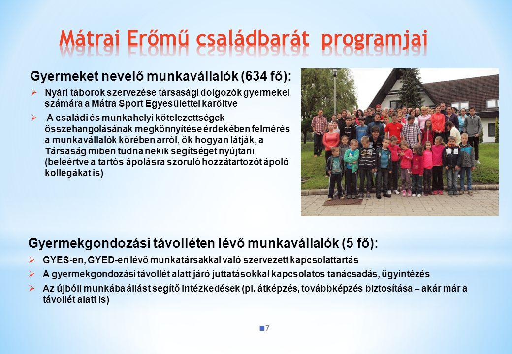 7 Gyermeket nevelő munkavállalók (634 fő):  Nyári táborok szervezése társasági dolgozók gyermekei számára a Mátra Sport Egyesülettel karöltve  A csa