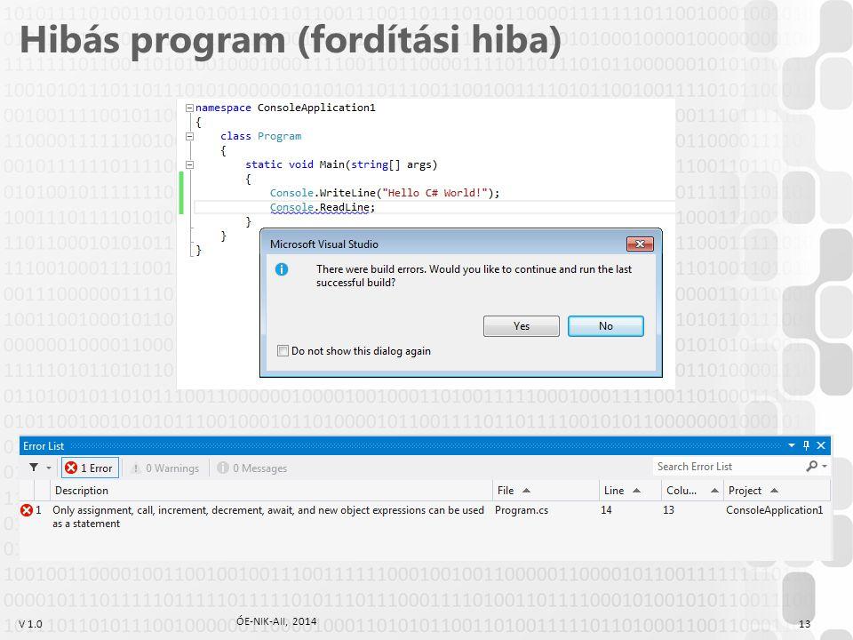 V 1.0 Hibás program (fordítási hiba) ÓE-NIK-AII, 2014 13