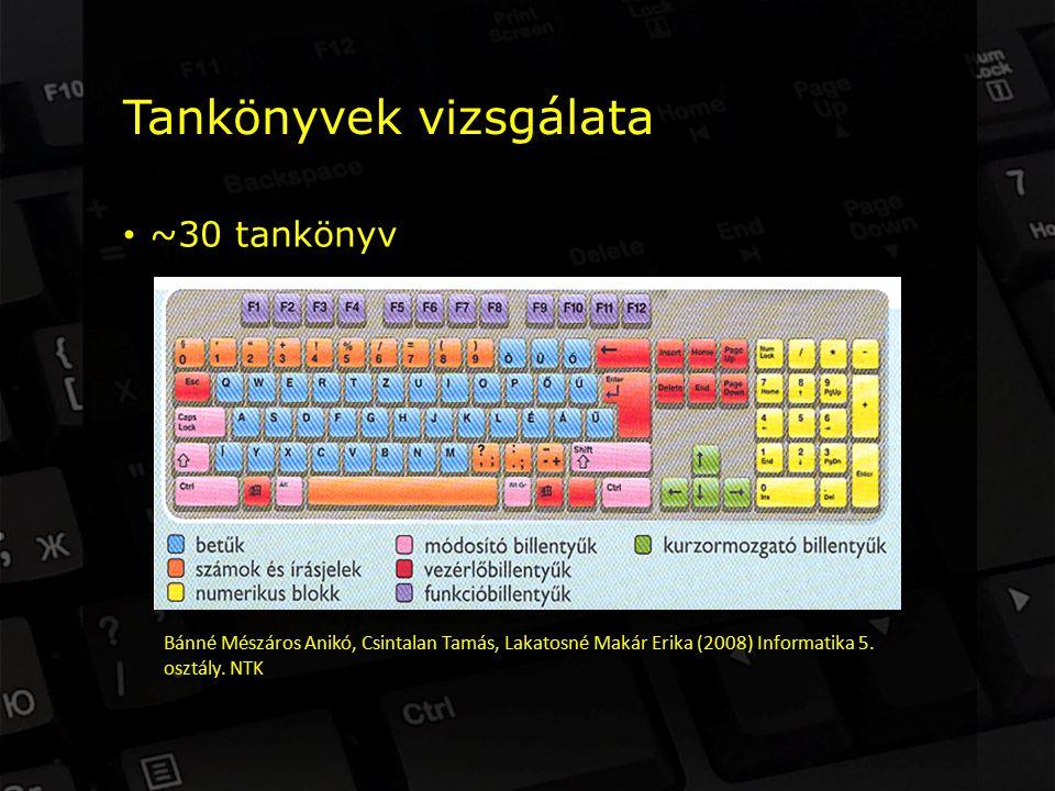 Tankönyvek vizsgálata ~30 tankönyv Bánné Mészáros Anikó, Csintalan Tamás, Lakatosné Makár Erika (2008) Informatika 5.
