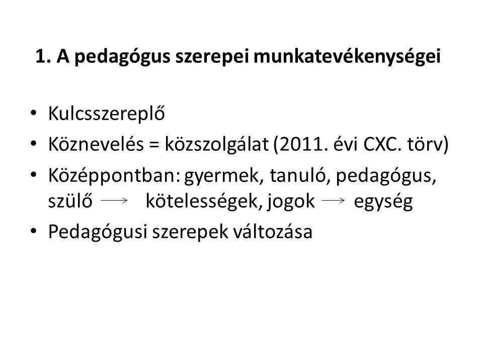 1. A pedagógus szerepei munkatevékenységei Kulcsszereplő Köznevelés = közszolgálat (2011. évi CXC. törv) Középpontban: gyermek, tanuló, pedagógus, szü