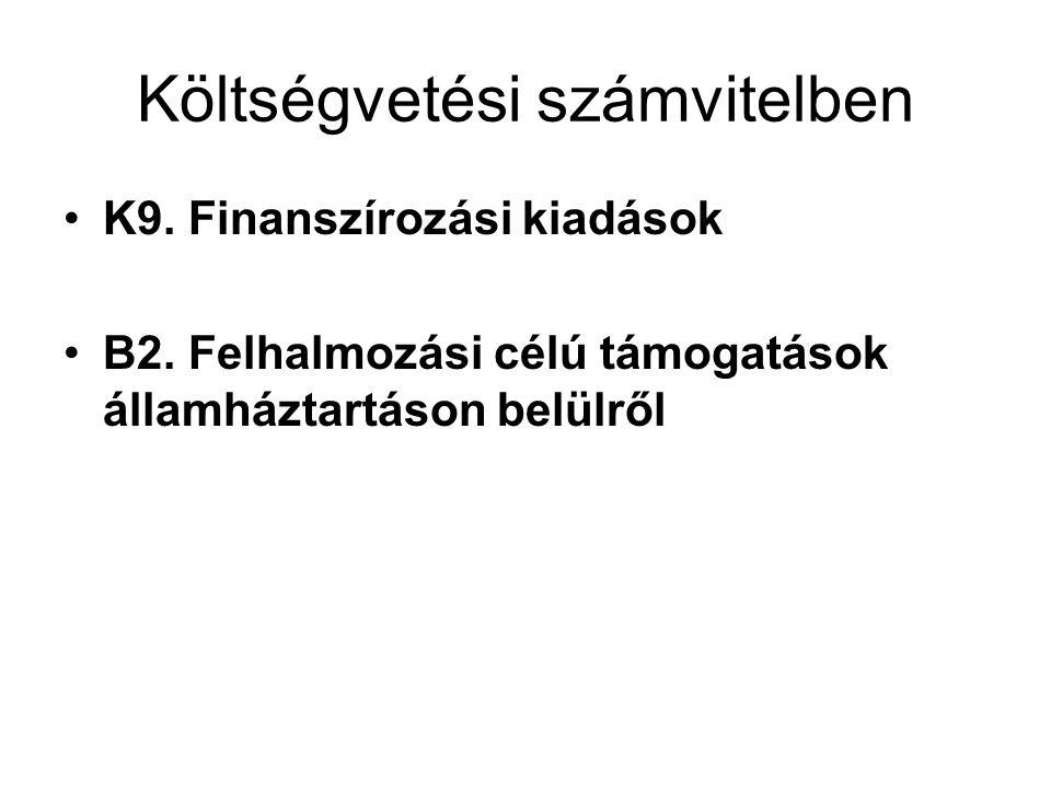 Költségvetési számvitelben K9. Finanszírozási kiadások B2. Felhalmozási célú támogatások államháztartáson belülről