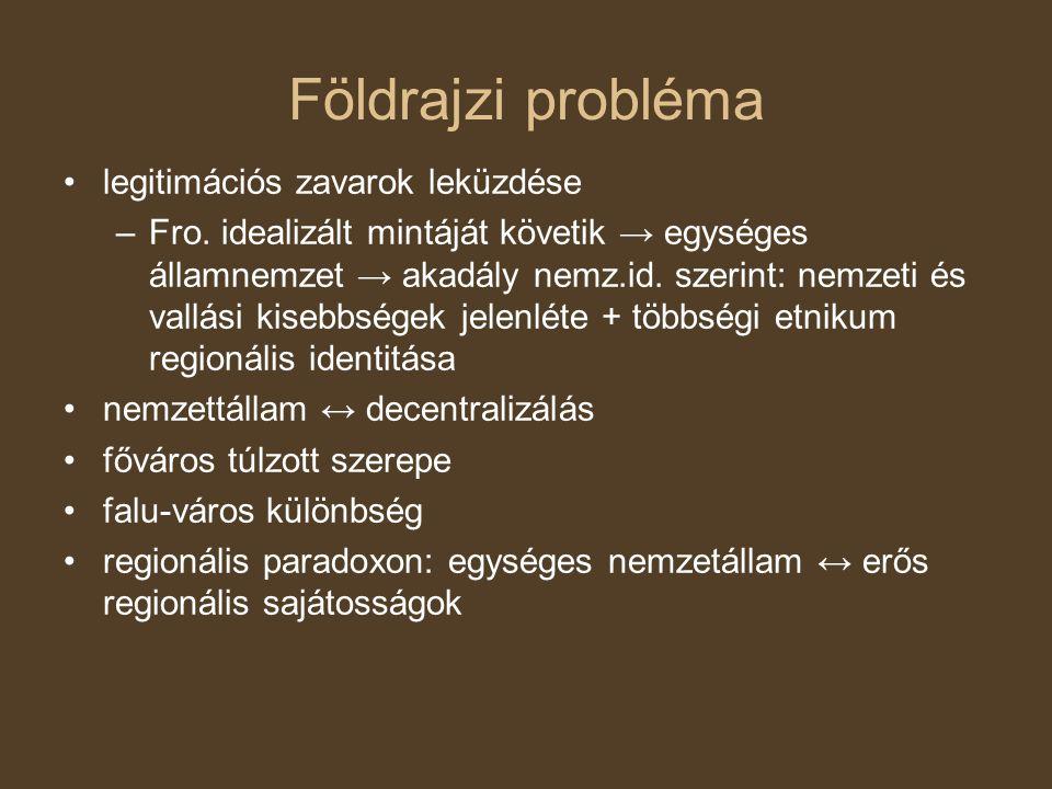 Földrajzi probléma legitimációs zavarok leküzdése –Fro.