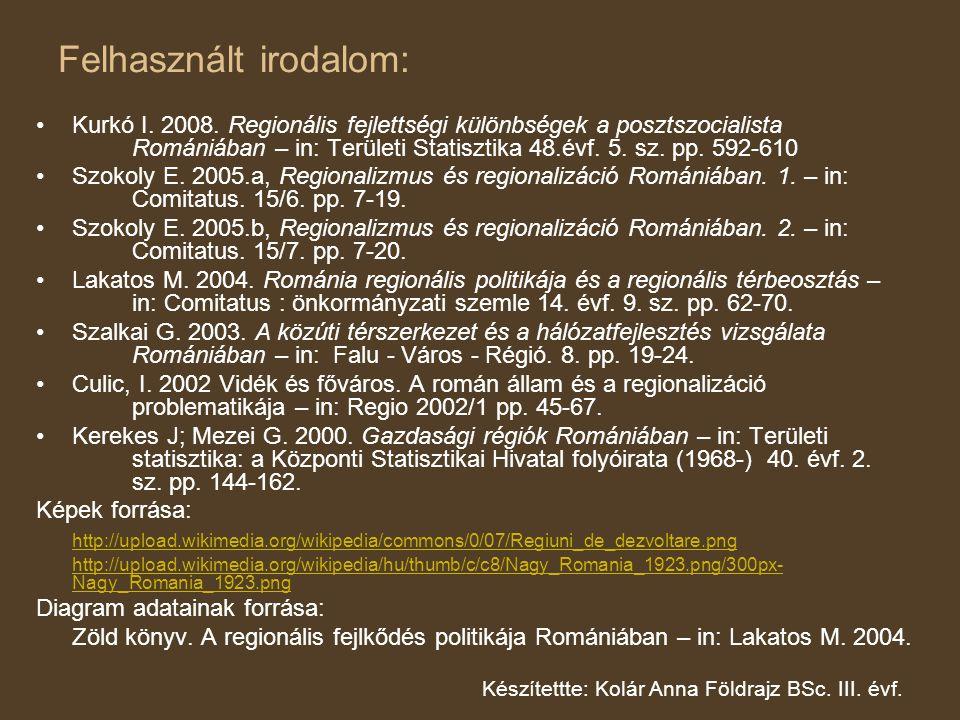 Felhasznált irodalom: Kurkó I. 2008.