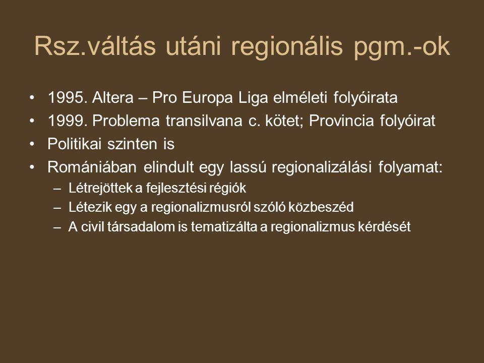 Rsz.váltás utáni regionális pgm.-ok 1995. Altera – Pro Europa Liga elméleti folyóirata 1999.