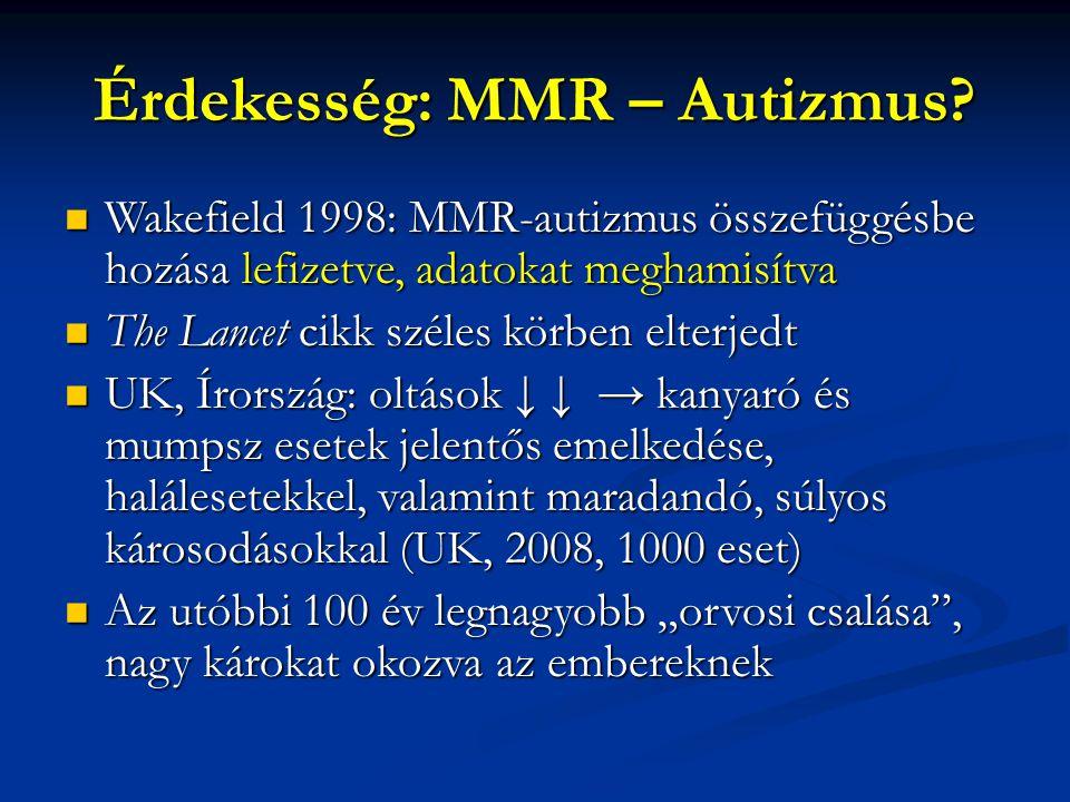 Érdekesség: MMR – Autizmus? Wakefield 1998: MMR-autizmus összefüggésbe hozása lefizetve, adatokat meghamisítva Wakefield 1998: MMR-autizmus összefüggé