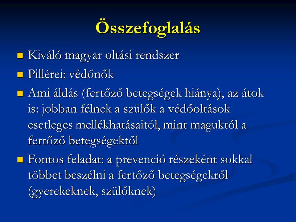 Összefoglalás Kiváló magyar oltási rendszer Kiváló magyar oltási rendszer Pillérei: védőnők Pillérei: védőnők Ami áldás (fertőző betegségek hiánya), a