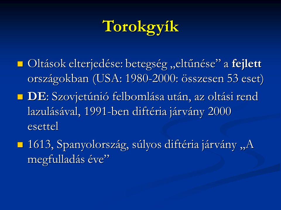 """Torokgyík Oltások elterjedése: betegség """"eltűnése"""" a fejlett országokban (USA: 1980-2000: összesen 53 eset) Oltások elterjedése: betegség """"eltűnése"""" a"""