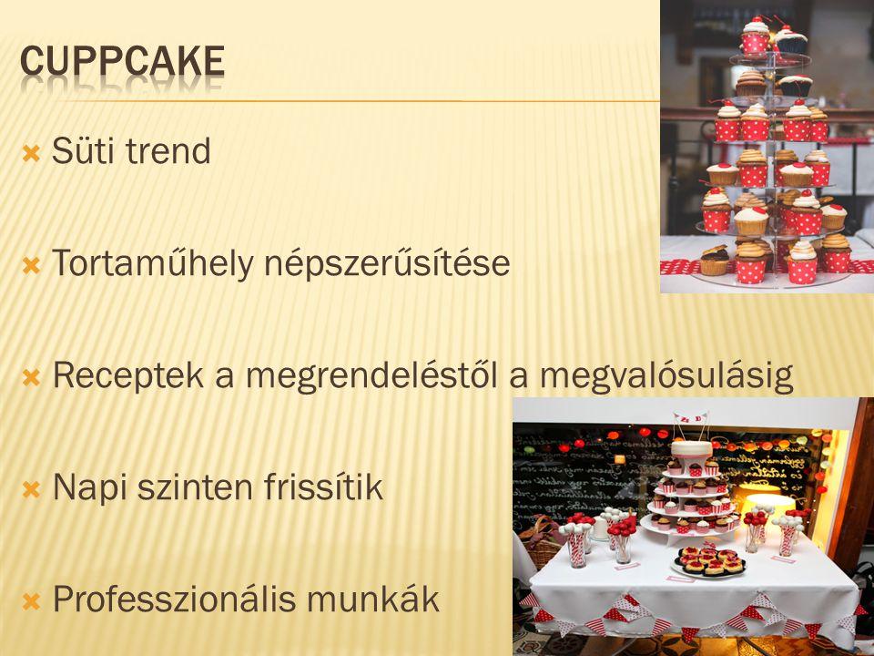 Süti trend  Tortaműhely népszerűsítése  Receptek a megrendeléstől a megvalósulásig  Napi szinten frissítik  Professzionális munkák