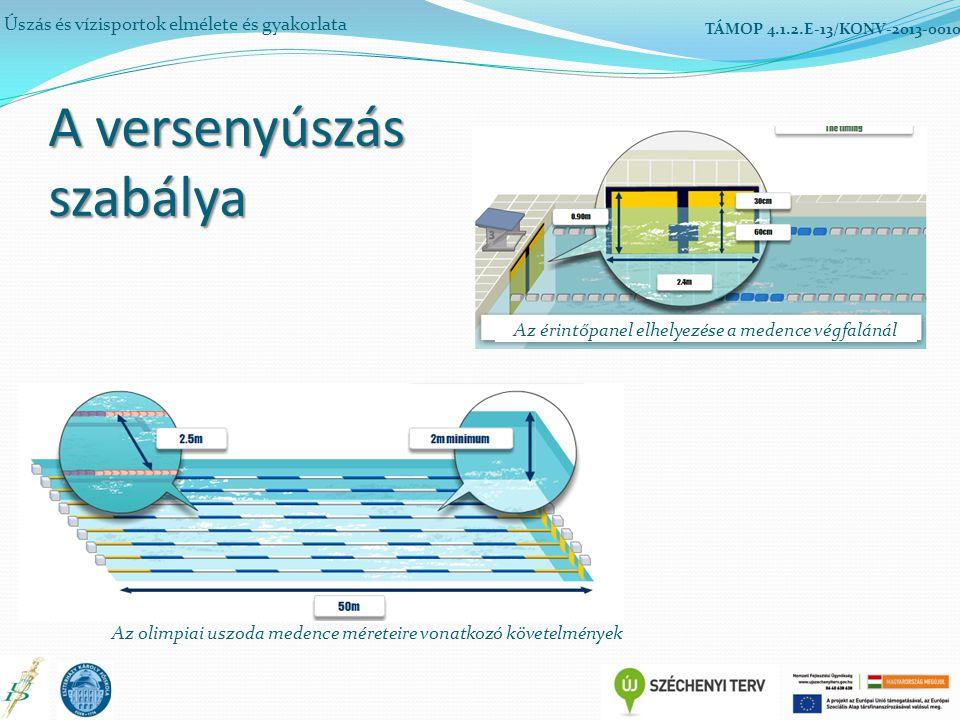 A versenyúszás szabálya Úszás és vízisportok elmélete és gyakorlata TÁMOP 4.1.2.E-13/KONV-2013-0010 Az érintőpanel elhelyezése a medence végfalánál Az olimpiai uszoda medence méreteire vonatkozó követelmények