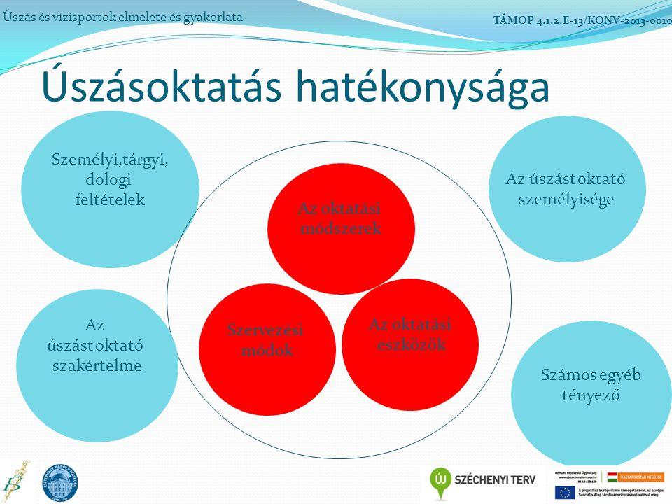 Úszásoktatás hatékonysága Személyi,tárgyi, dologi feltételek Az úszást oktató személyisége Számos egyéb tényező Az oktatási módszerek Szervezési módok Az oktatási eszközök Az úszást oktató szakértelme Úszás és vízisportok elmélete és gyakorlata TÁMOP 4.1.2.E-13/KONV-2013-0010