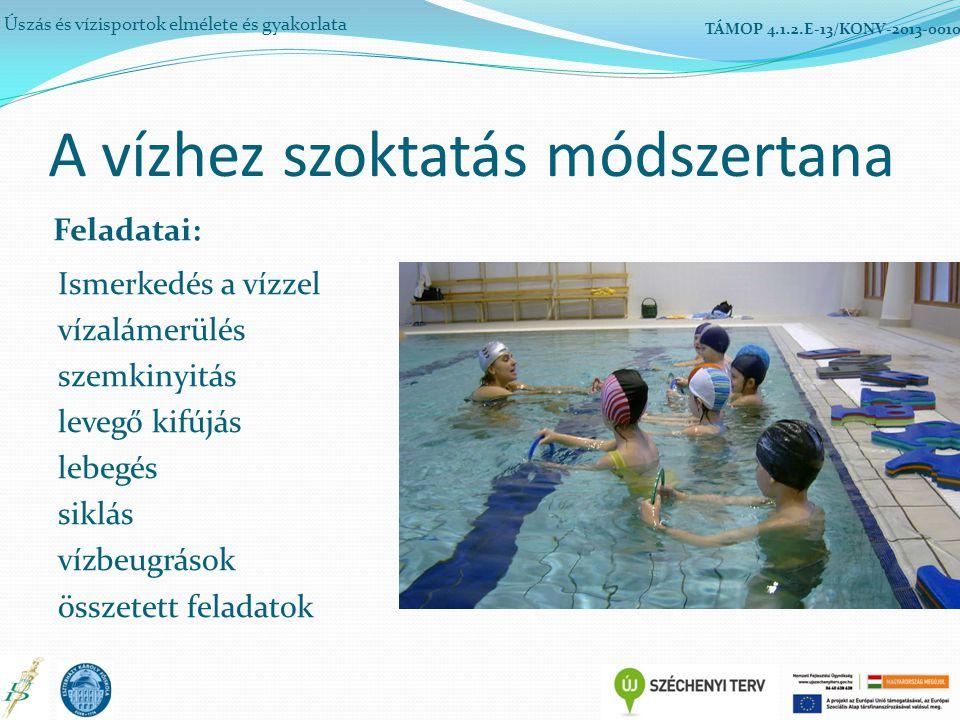 A vízhez szoktatás módszertana Feladatai: Úszás és vízisportok elmélete és gyakorlata TÁMOP 4.1.2.E-13/KONV-2013-0010 Ismerkedés a vízzel vízalámerülés szemkinyitás levegő kifújás lebegés siklás vízbeugrások összetett feladatok