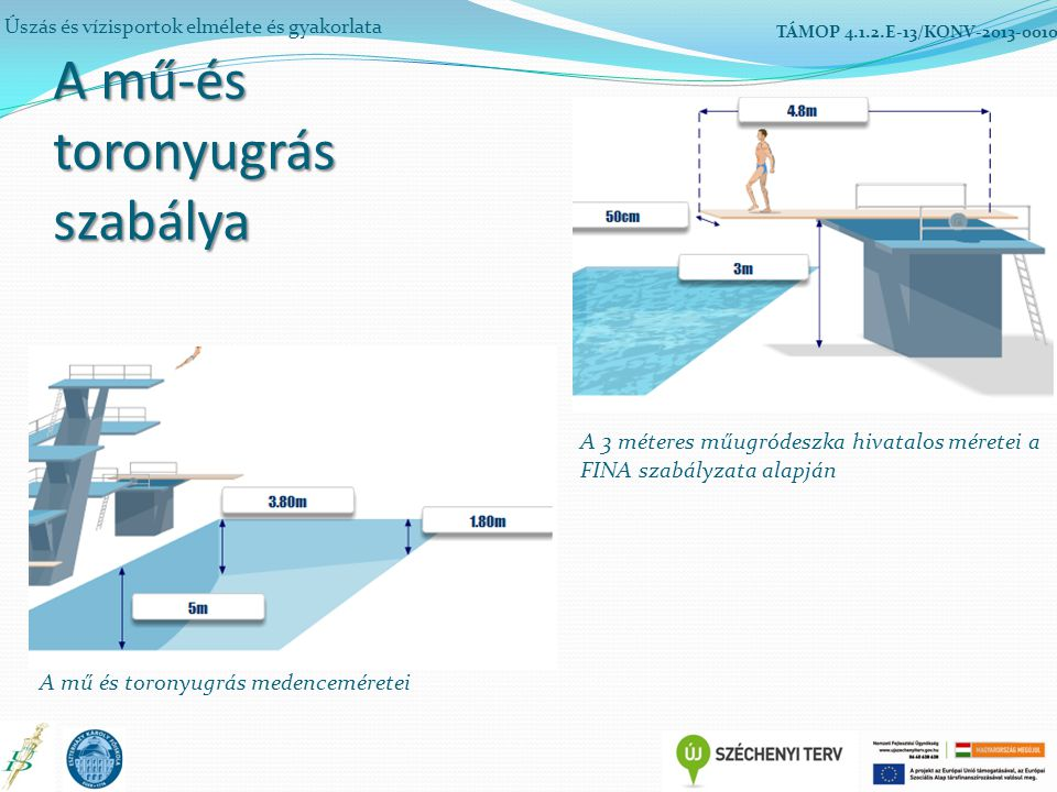 A mű-és toronyugrás szabálya Úszás és vízisportok elmélete és gyakorlata TÁMOP 4.1.2.E-13/KONV-2013-0010 A 3 méteres műugródeszka hivatalos méretei a