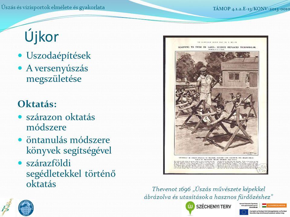 """Uszodaépítések A versenyúszás megszületése Oktatás: szárazon oktatás módszere öntanulás módszere könyvek segítségével szárazföldi segédletekkel történő oktatás Úszás és vízisportok elmélete és gyakorlata TÁMOP 4.1.2.E-13/KONV-2013-0010 Újkor Thevenot 1696 """"Úszás művészete képekkel ábrázolva és utasítások a hasznos fürdőzéshez"""