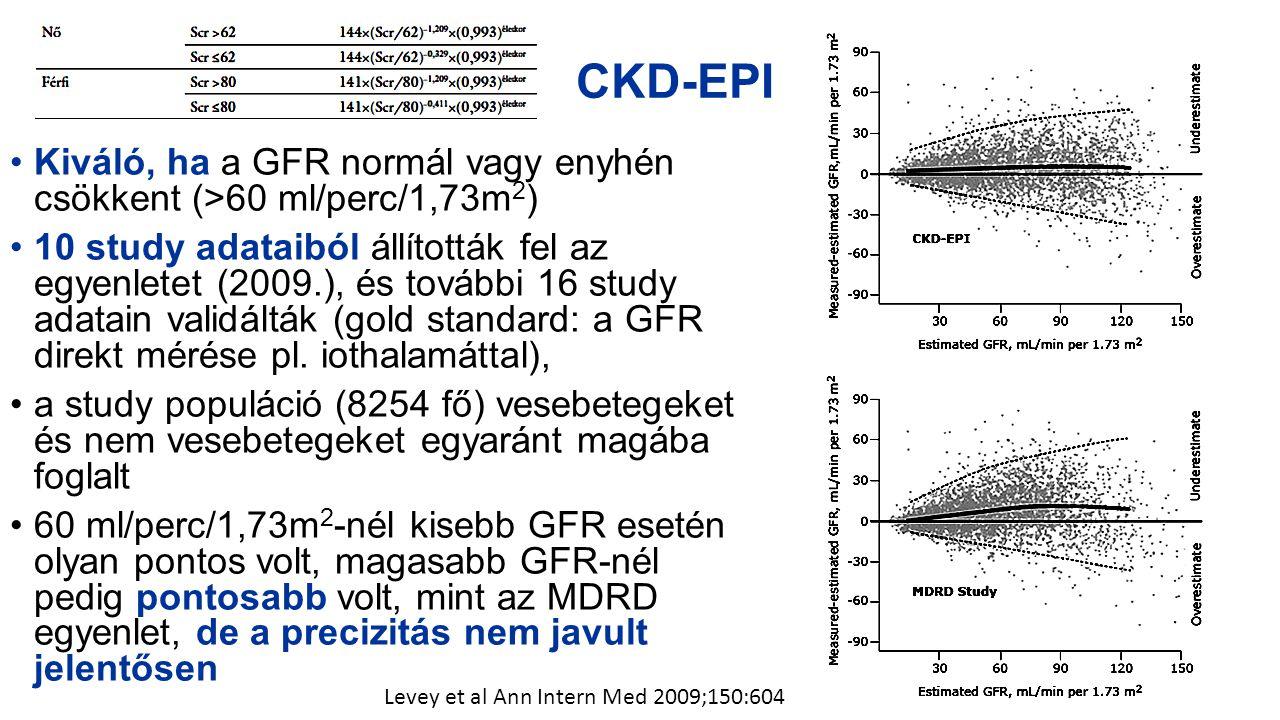 CKD-EPI Kiváló, ha a GFR normál vagy enyhén csökkent (>60 ml/perc/1,73m 2 ) 10 study adataiból állították fel az egyenletet (2009.), és további 16 stu