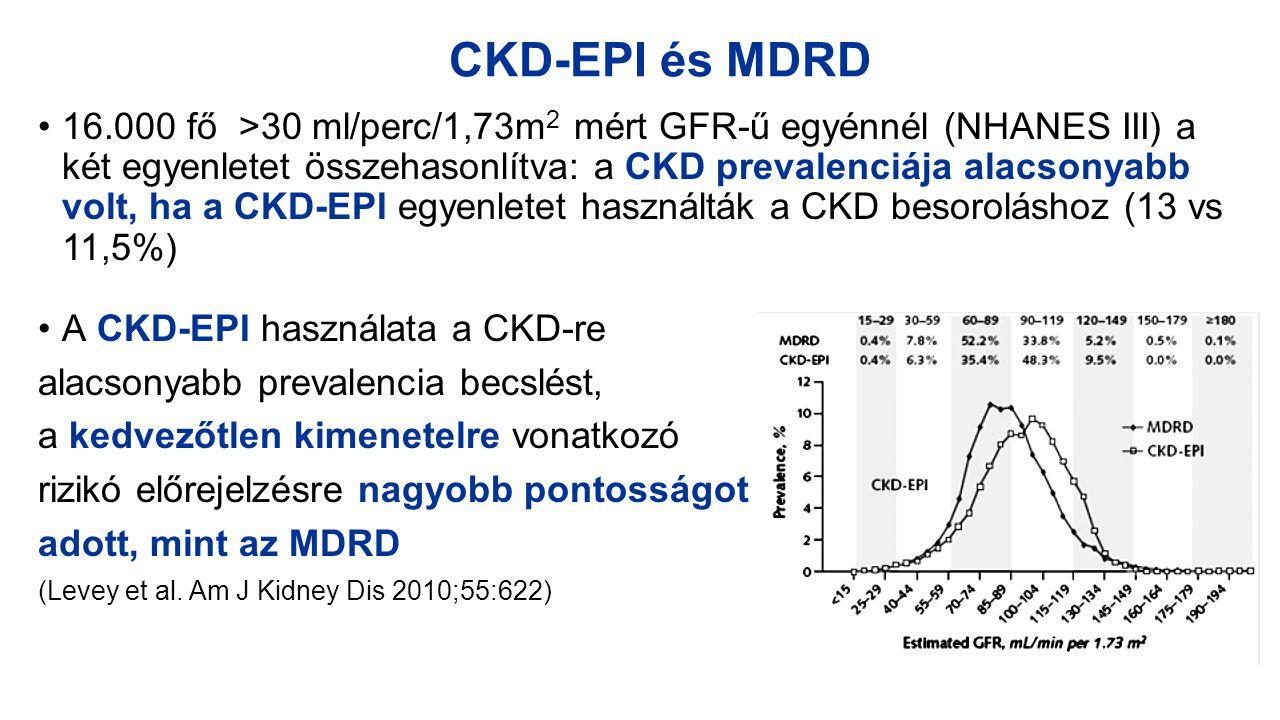 CKD-EPI és MDRD 16.000 fő >30 ml/perc/1,73m 2 mért GFR-ű egyénnél (NHANES III) a két egyenletet összehasonlítva: a CKD prevalenciája alacsonyabb volt,