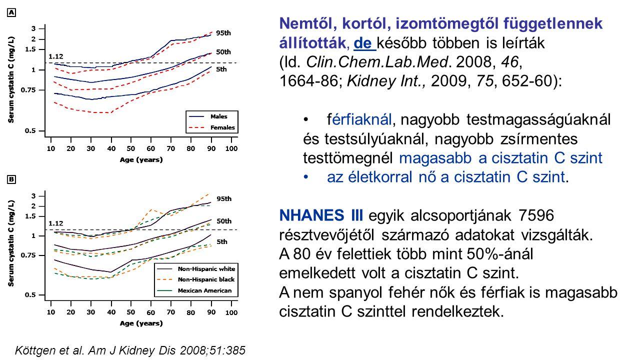 Köttgen et al. Am J Kidney Dis 2008;51:385 Nemtől, kortól, izomtömegtől függetlennek állították, de később többen is leírták (ld. Clin.Chem.Lab.Med. 2