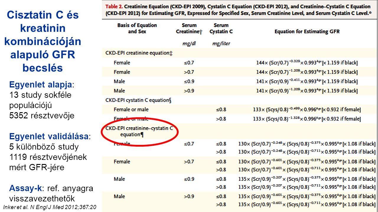 Cisztatin C és kreatinin kombinációján alapuló GFR becslés Egyenlet alapja: 13 study sokféle populációjú 5352 résztvevője Egyenlet validálása: 5 külön