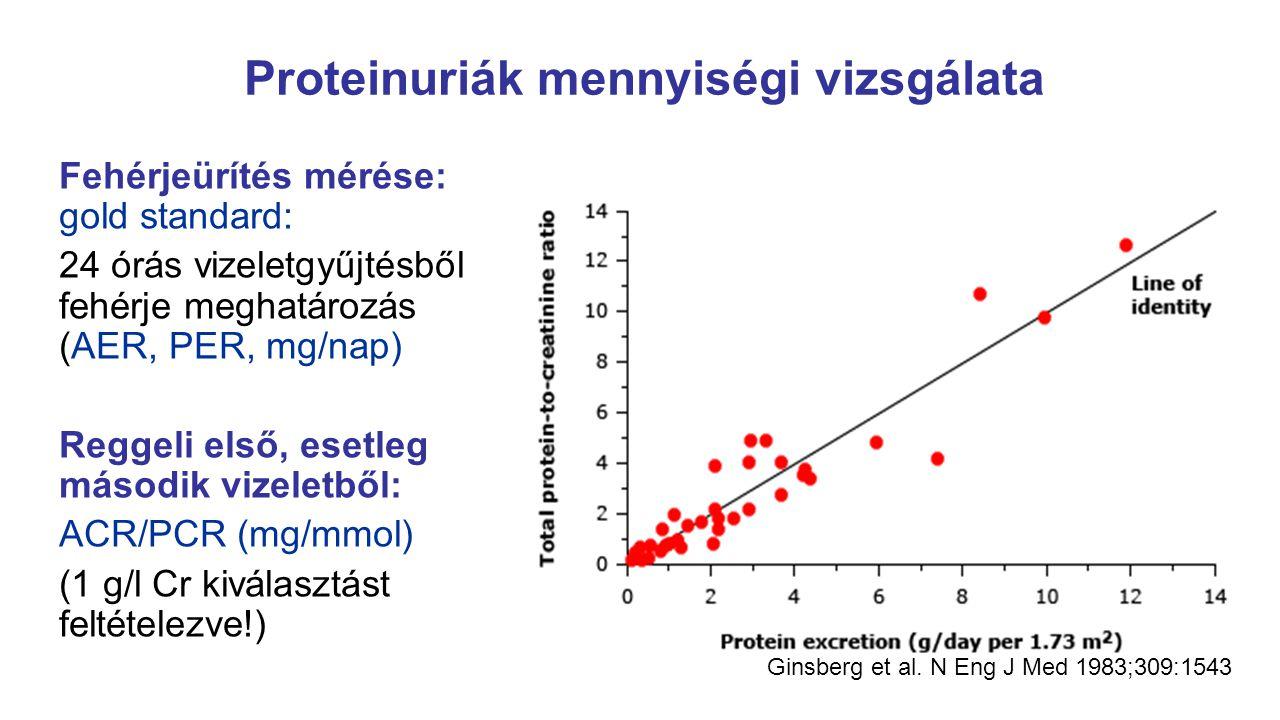 Proteinuriák mennyiségi vizsgálata Fehérjeürítés mérése: gold standard: 24 órás vizeletgyűjtésből fehérje meghatározás (AER, PER, mg/nap) Reggeli első