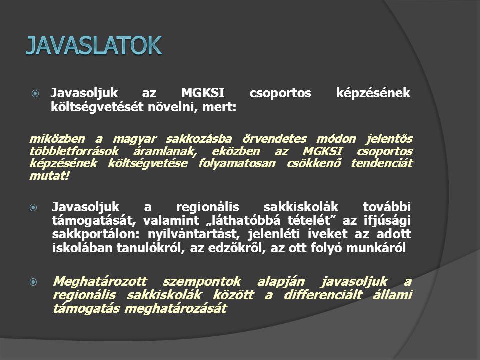 Javasoljuk az MGKSI csoportos képzésének költségvetését növelni, mert: miközben a magyar sakkozásba örvendetes módon jelentős többletforrások áramla