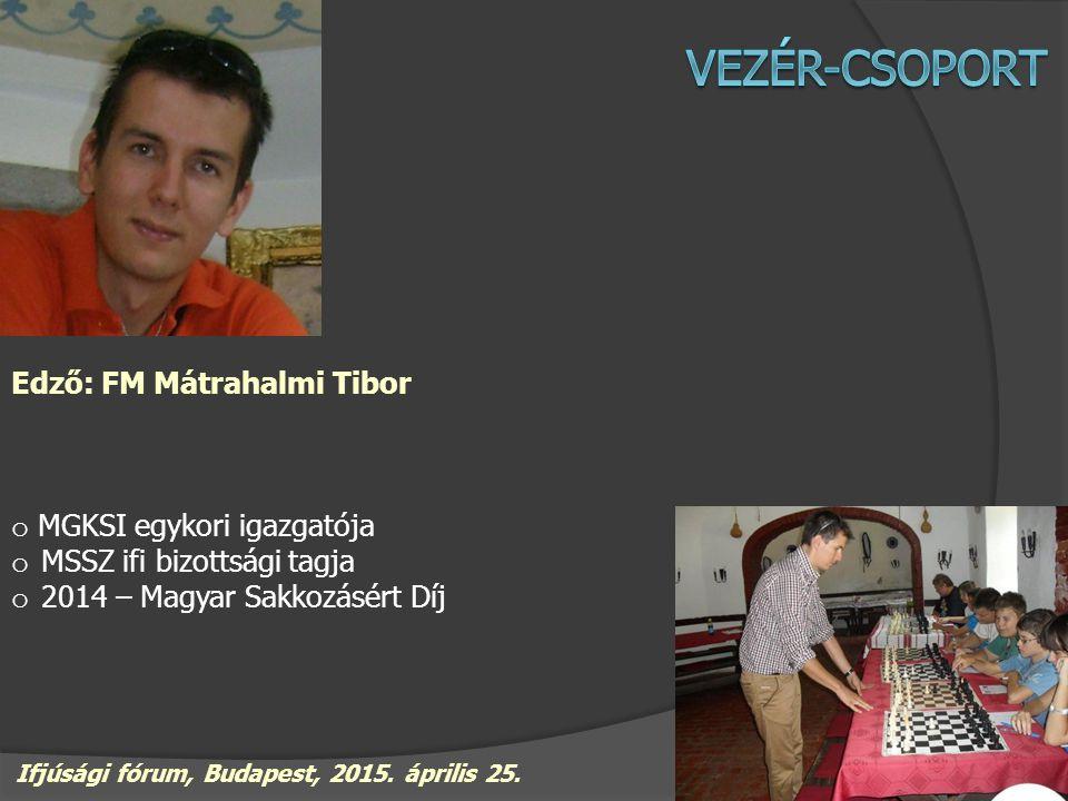 Edző: FM Mátrahalmi Tibor o MGKSI egykori igazgatója o MSSZ ifi bizottsági tagja o 2014 – Magyar Sakkozásért Díj Ifjúsági fórum, Budapest, 2015. ápril
