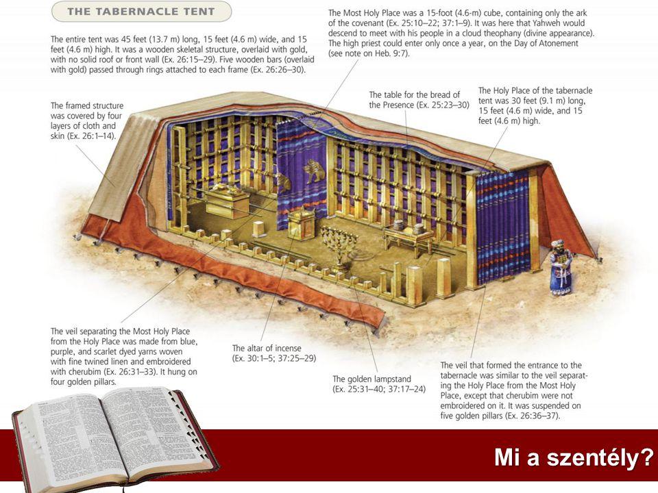 Mi a szentély?