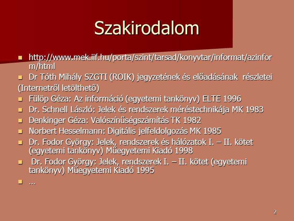 2 Szakirodalom http://www.mek.iif.hu/porta/szint/tarsad/konyvtar/informat/azinfor m/html http://www.mek.iif.hu/porta/szint/tarsad/konyvtar/informat/azinfor m/html Dr Tóth Mihály SZGTI (ROIK) jegyzetének és előadásának részletei Dr Tóth Mihály SZGTI (ROIK) jegyzetének és előadásának részletei (Internetről letölthető) Fülöp Géza: Az információ (egyetemi tankönyv) ELTE 1996 Fülöp Géza: Az információ (egyetemi tankönyv) ELTE 1996 Dr.