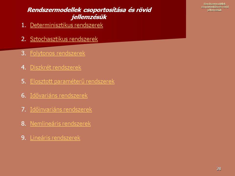 28 1.Determinisztikus rendszerekDeterminisztikus rendszerek 2.Sztochasztikus rendszerekSztochasztikus rendszerek 3.Folytonos rendszerekFolytonos rendszerek 4.Diszkrét rendszerekDiszkrét rendszerek 5.Elosztott paraméterű rendszerekElosztott paraméterű rendszerek 6.Idővariáns rendszerekIdővariáns rendszerek 7.Időinvariáns rendszerekIdőinvariáns rendszerek 8.Nemlineáris rendszerekNemlineáris rendszerek 9.Lineáris rendszerekLineáris rendszerek Rendszermodellek csoportosítása és rövid jellemzésük