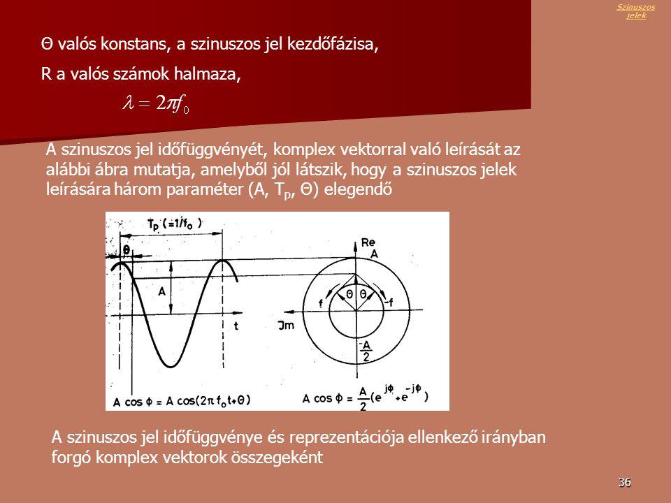 36 Θ valós konstans, a szinuszos jel kezdőfázisa, R a valós számok halmaza, A szinuszos jel időfüggvényét, komplex vektorral való leírását az alábbi ábra mutatja, amelyből jól látszik, hogy a szinuszos jelek leírására három paraméter (A, T p, Θ) elegendő A szinuszos jel időfüggvénye és reprezentációja ellenkező irányban forgó komplex vektorok összegeként Szinuszos jelek