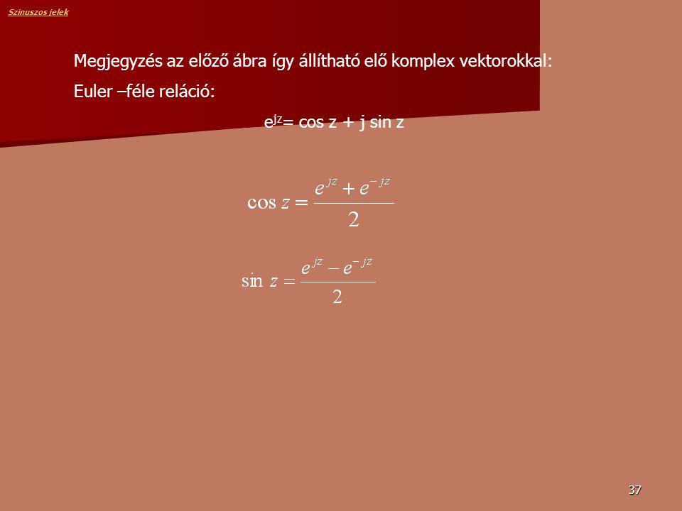 37 Megjegyzés az előző ábra így állítható elő komplex vektorokkal: Euler –féle reláció: e jz = cos z + j sin z Szinuszos jelek