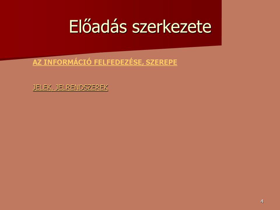 4 Előadás szerkezete AZ INFORMÁCIÓ FELFEDEZÉSE, SZEREPE JELEK, JELRENDSZEREK JELEK, JELRENDSZEREK
