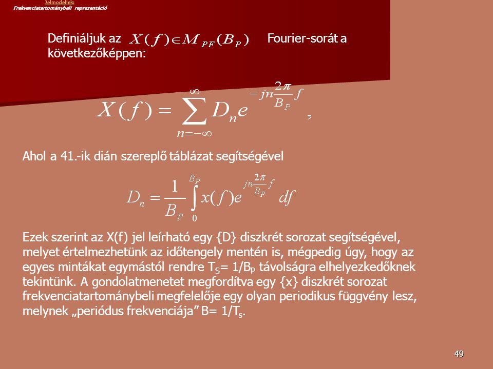 49 Ahol a 41.-ik dián szereplő táblázat segítségével Ezek szerint az X(f) jel leírható egy {D} diszkrét sorozat segítségével, melyet értelmezhetünk az időtengely mentén is, mégpedig úgy, hogy az egyes mintákat egymástól rendre T S = 1/B P távolságra elhelyezkedőknek tekintünk.