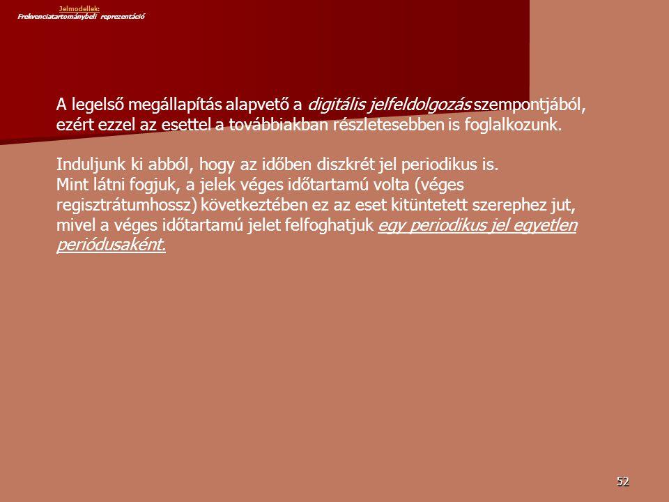 52 A legelső megállapítás alapvető a digitális jelfeldolgozás szempontjából, ezért ezzel az esettel a továbbiakban részletesebben is foglalkozunk.