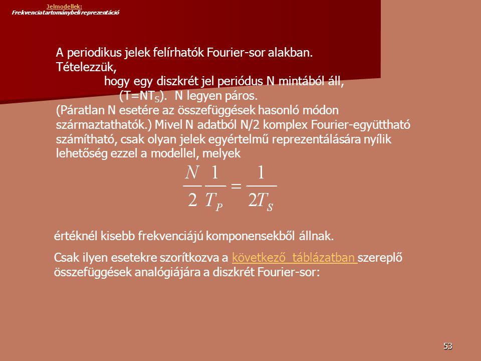 53 A periodikus jelek felírhatók Fourier-sor alakban.