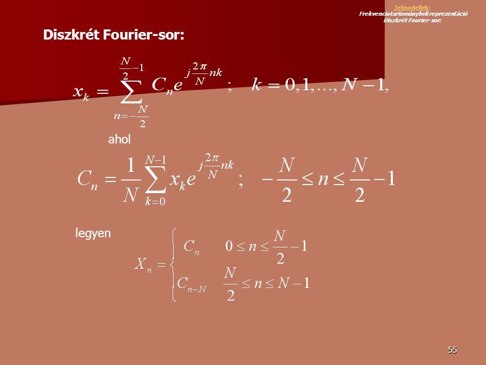 55 Diszkrét Fourier-sor: ahol legyen Jelmodellek: Jelmodellek: Frekvenciatartománybeli reprezentáció Diszkrét Fourier-sor: