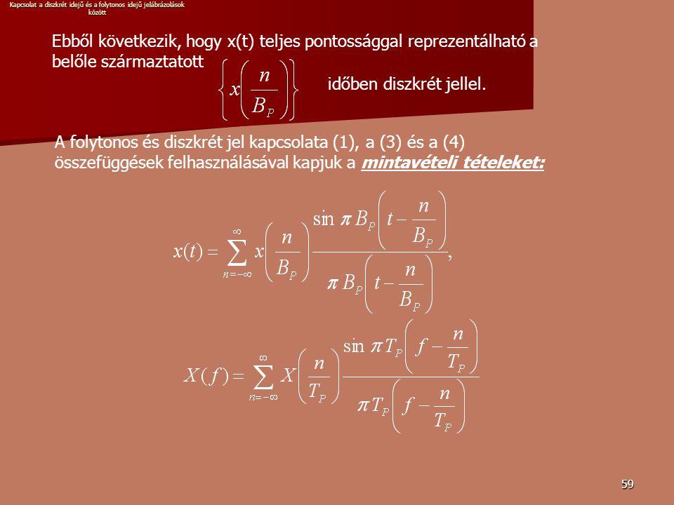 59 Ebből következik, hogy x(t) teljes pontossággal reprezentálható a belőle származtatott A folytonos és diszkrét jel kapcsolata (1), a (3) és a (4) összefüggések felhasználásával kapjuk a mintavételi tételeket: időben diszkrét jellel.