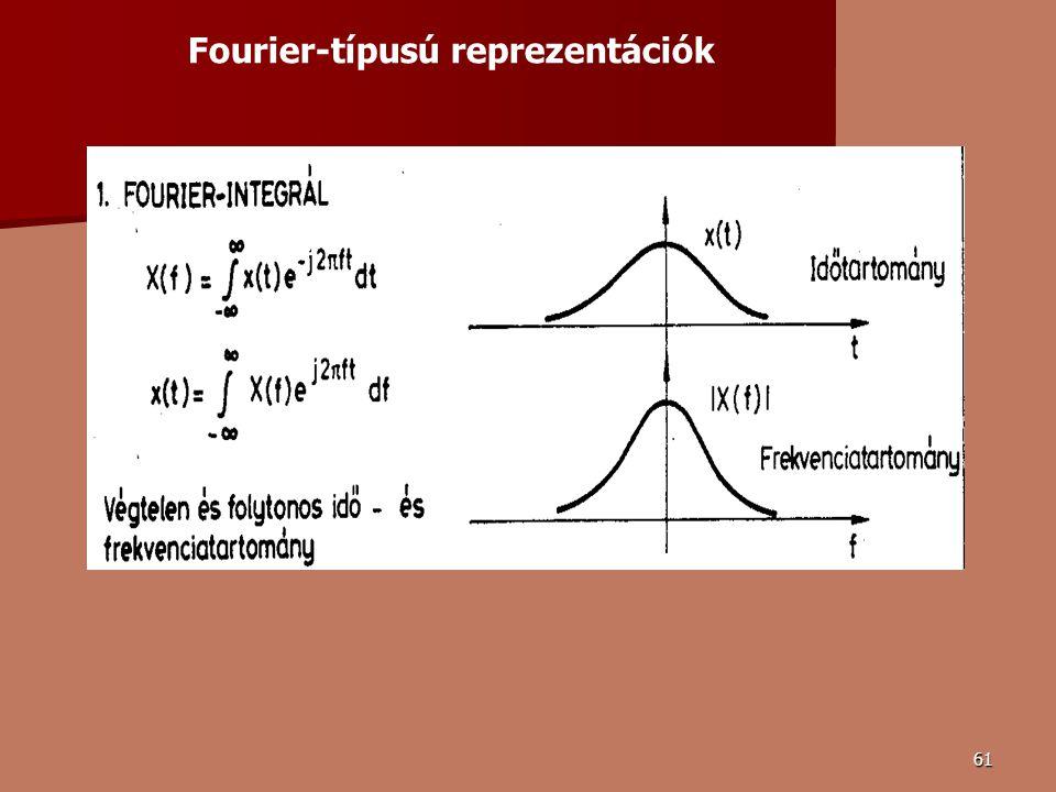 61 Fourier-típusú reprezentációk
