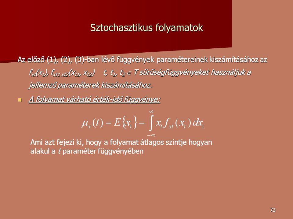 72 Sztochasztikus folyamatok Az előző (1), (2), (3)-ban lévő függvények paramétereinek kiszámításához az f xt (x t ), f xt1 xt2 (x t1, x t2 ) t, t 1, t 2  T sűrűségfüggvényeket használjuk a jellemző paraméterek kiszámításához.