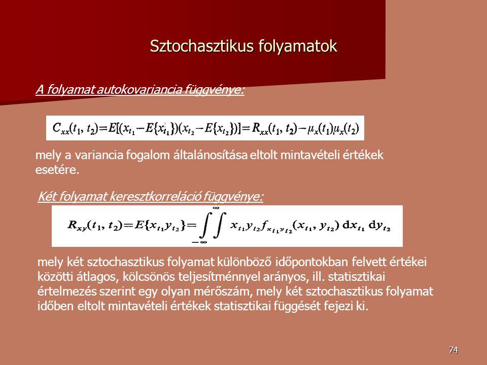 74 Sztochasztikus folyamatok A folyamat autokovariancia függvénye: mely a variancia fogalom általánosítása eltolt mintavételi értékek esetére.