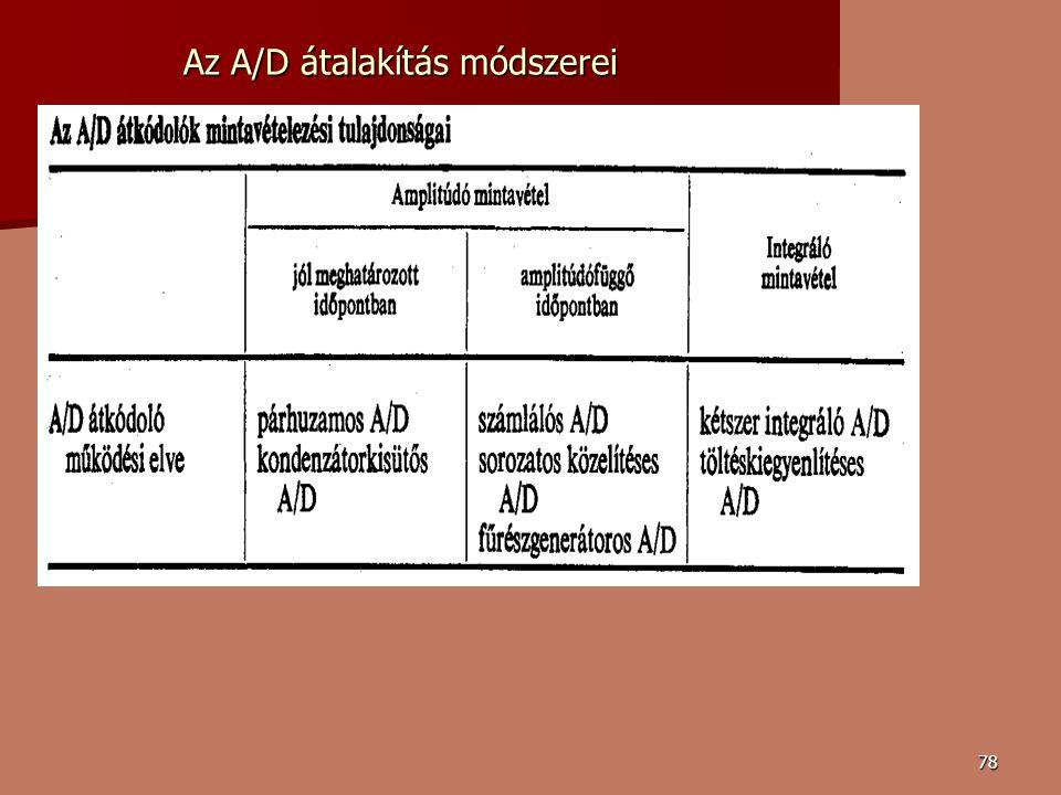 78 Az A/D átalakítás módszerei