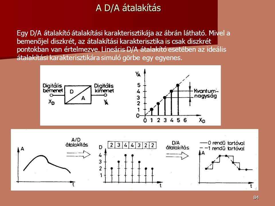 84 A D/A átalakítás Egy D/A átalakító átalakítási karakterisztikája az ábrán látható.