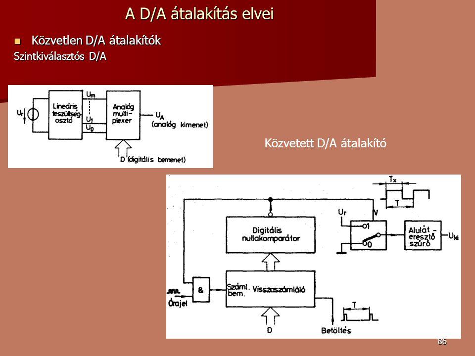 86 A D/A átalakítás elvei Közvetlen D/A átalakítók Közvetlen D/A átalakítók Szintkiválasztós D/A Közvetett D/A átalakító