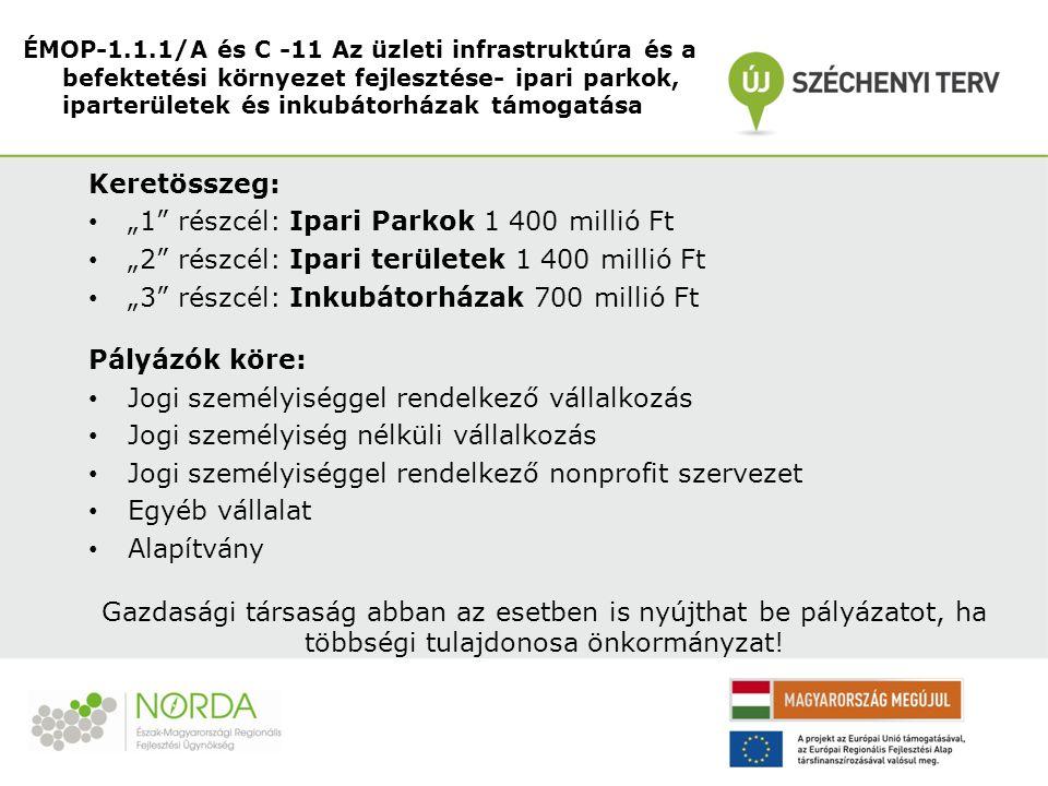 Köszönöm a megtisztelő figyelmet.Norda Nonprofit Kft.