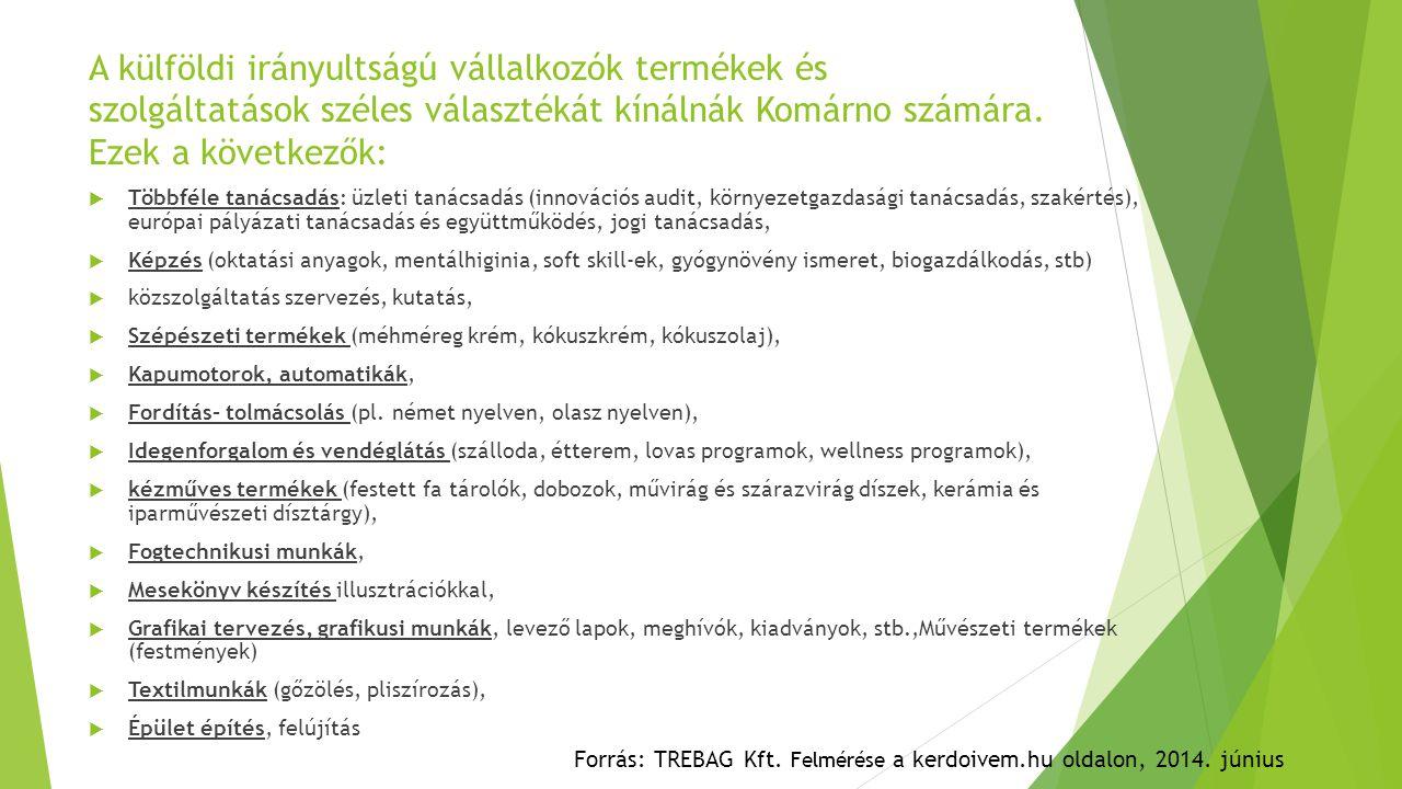 A külföldi irányultságú vállalkozók termékek és szolgáltatások széles választékát kínálnák Komárno számára.