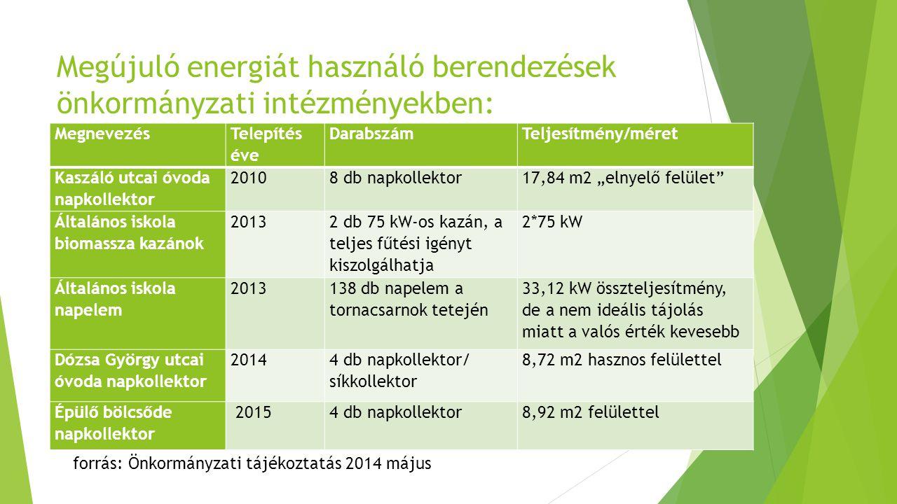 forrás: TREBAG Kft. Felmérése a kerdoivem.hu oldalon, 2014. június